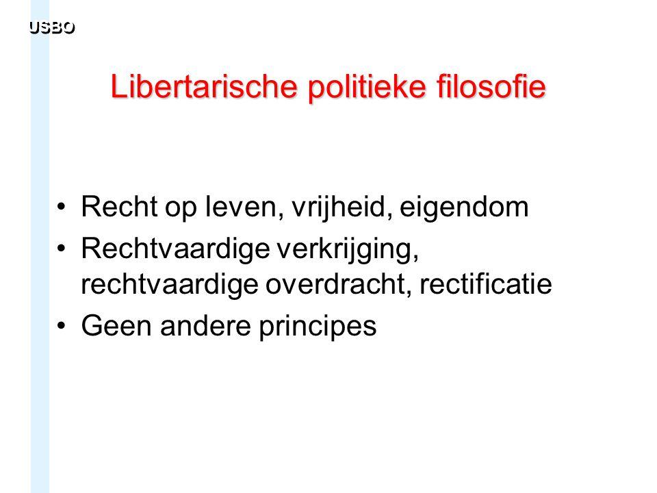 Libertarische politieke filosofie Recht op leven, vrijheid, eigendom Rechtvaardige verkrijging, rechtvaardige overdracht, rectificatie Geen andere principes USBO
