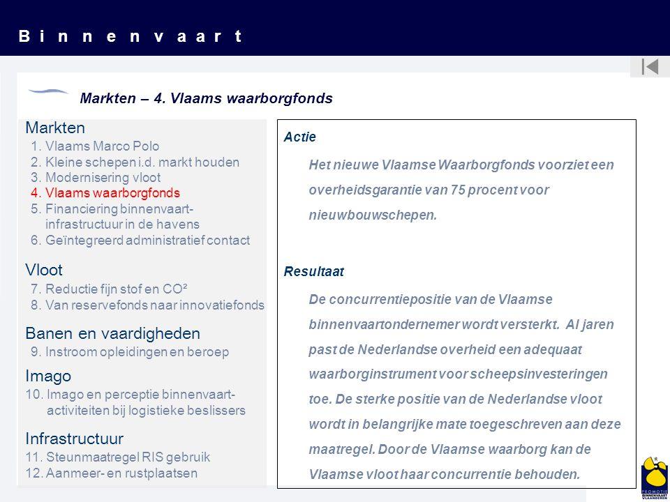 B i n n e n v a a r t Markten – 4. Vlaams waarborgfonds Actie Het nieuwe Vlaamse Waarborgfonds voorziet een overheidsgarantie van 75 procent voor nieu