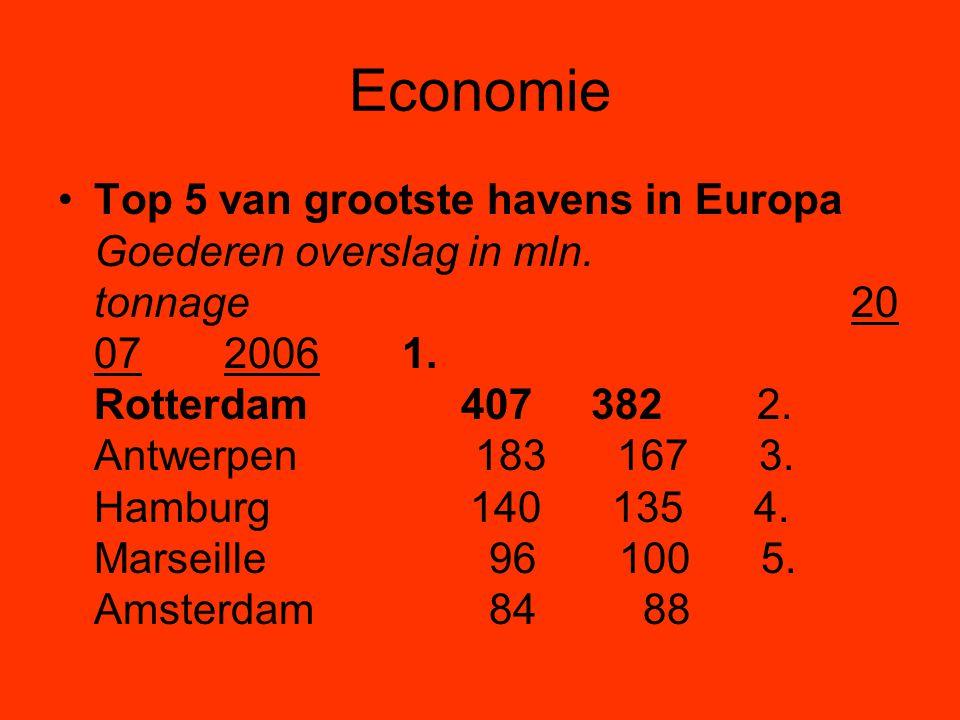 Economie Top 5 van grootste havens in Europa Goederen overslag in mln. tonnage 20 07 2006 1. Rotterdam 407 382 2. Antwerpen 183 167 3. Hamburg 140 135