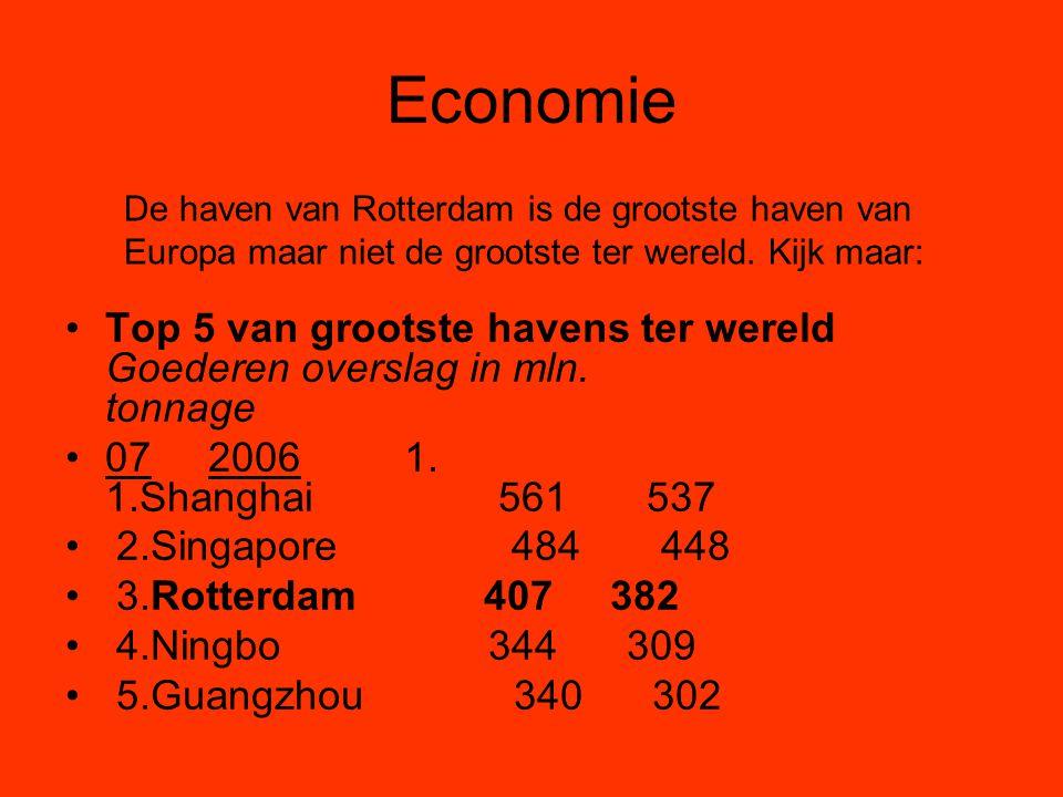 Economie Top 5 van grootste havens ter wereld Goederen overslag in mln. tonnage 07 2006 1. 1.Shanghai 561 537 2.Singapore 484 448 3.Rotterdam 407 382
