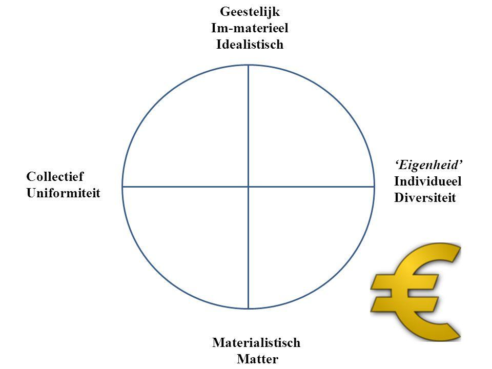 Collectief Uniformiteit 'Eigenheid' Individueel Diversiteit Geestelijk Im-materieel Idealistisch Materialistisch Matter