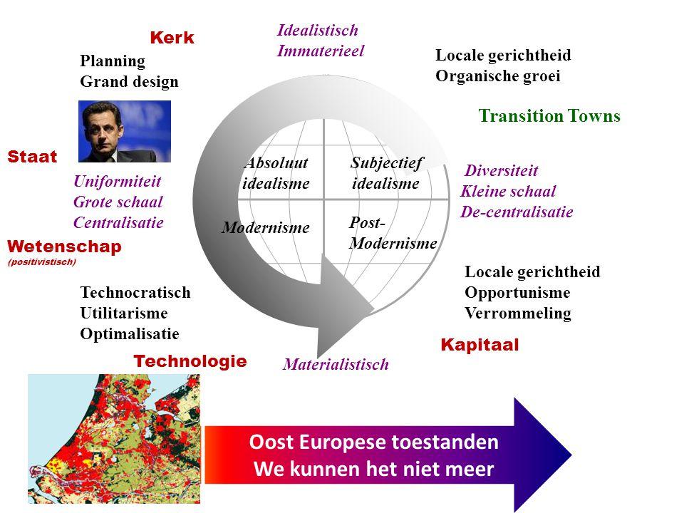 Diversiteit Kleine schaal De-centralisatie Idealistisch Immaterieel Uniformiteit Grote schaal Centralisatie Materialistisch Locale gerichtheid Opportu
