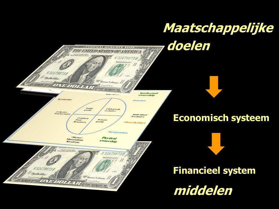 Financieel system Economisch systeem doelen middelen Maatschappelijke