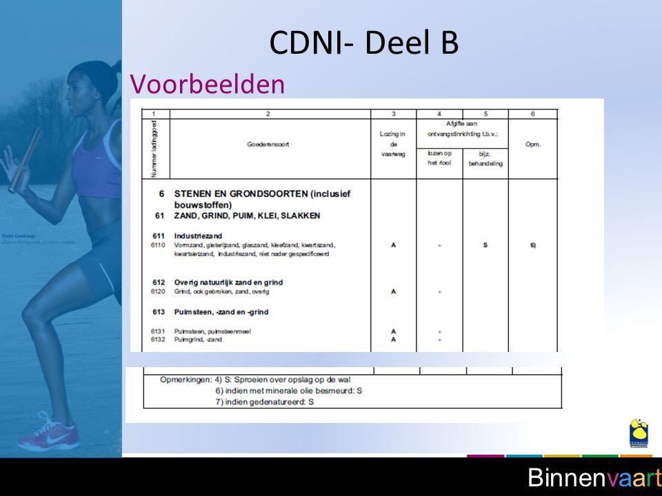 Binnenvaart CDNI- Deel B Voorbeelden