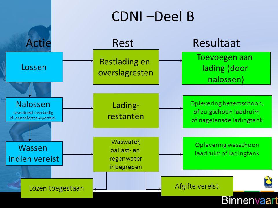 Binnenvaart CDNI –Deel B Actie RestResultaat Lossen Restlading en overslagresten Toevoegen aan lading (door nalossen) Nalossen (eventueel overbodig bi