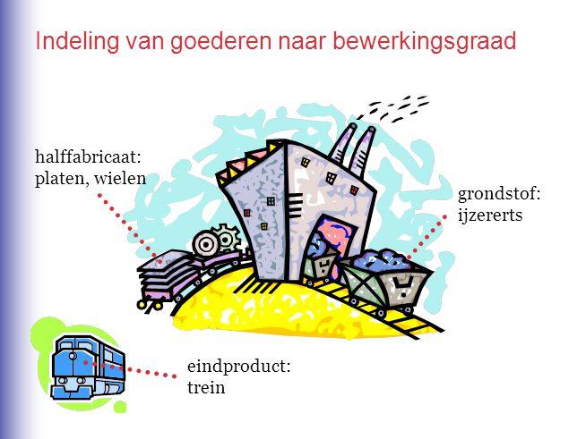 grondstof: ijzererts halffabricaat: platen, wielen eindproduct: trein Indeling van goederen naar bewerkingsgraad