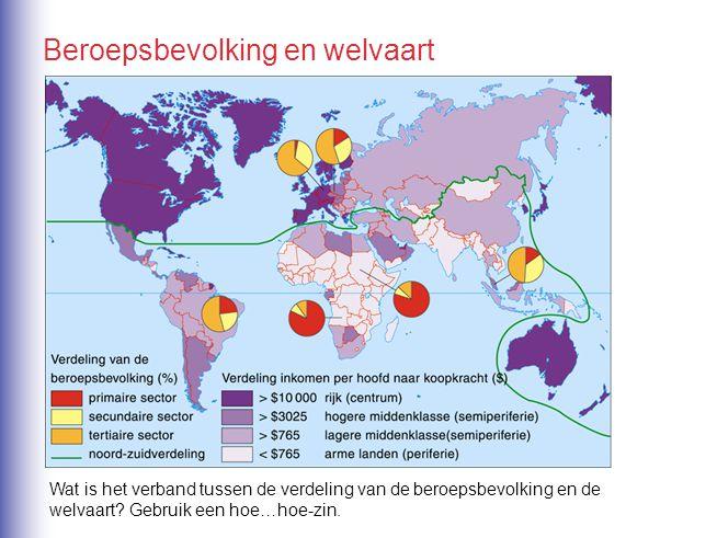 Wat is het verband tussen de verdeling van de beroepsbevolking en de welvaart.