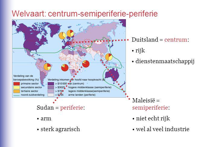 Duitsland = centrum: rijk dienstenmaatschappij Maleisië = semiperiferie: niet echt rijk wel al veel industrie Sudan = periferie: arm sterk agrarisch Welvaart: centrum-semiperiferie-periferie