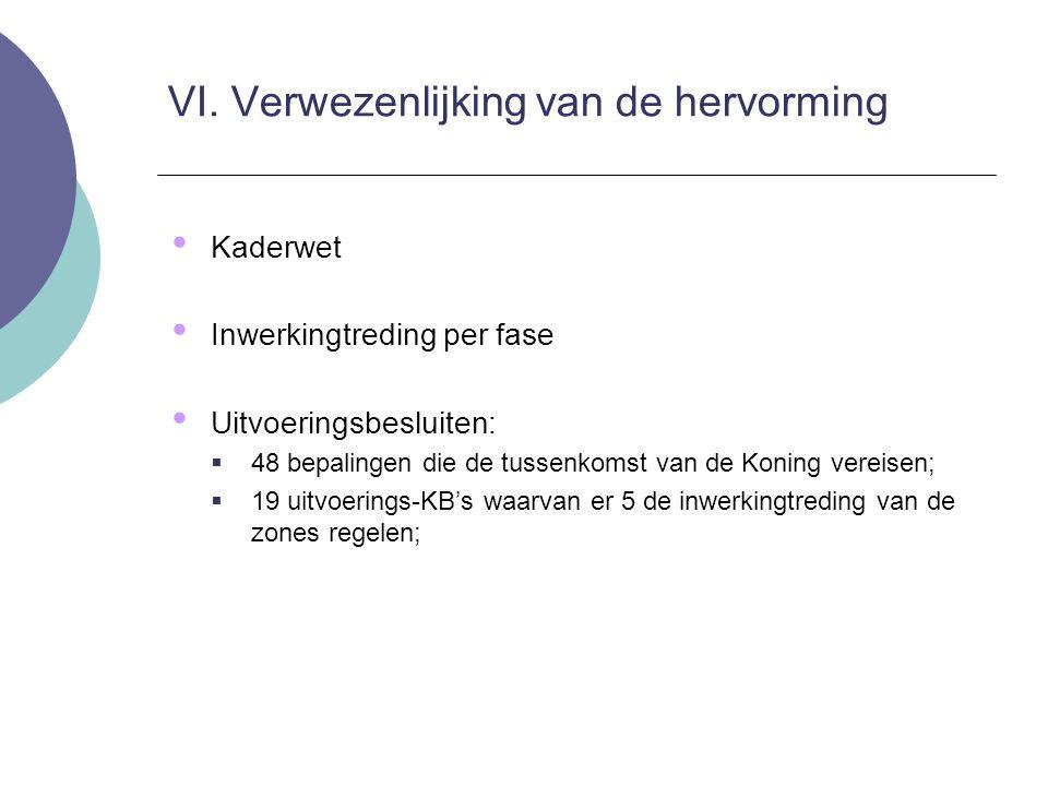 Kaderwet Inwerkingtreding per fase Uitvoeringsbesluiten:  48 bepalingen die de tussenkomst van de Koning vereisen;  19 uitvoerings-KB's waarvan er 5