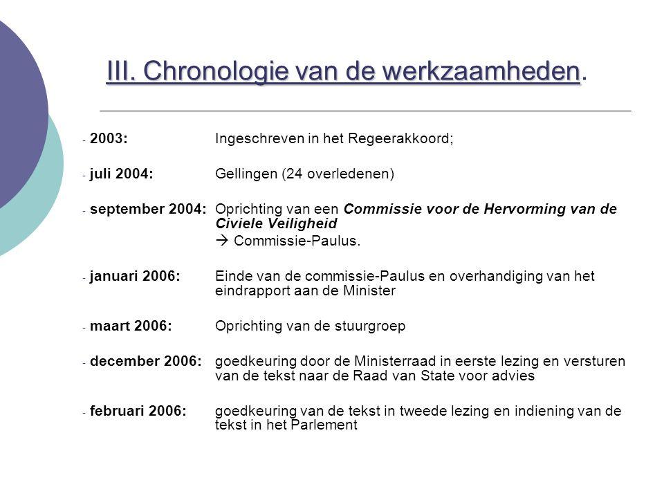 III. Chronologie van de werkzaamheden III. Chronologie van de werkzaamheden. - 2003: Ingeschreven in het Regeerakkoord; - juli 2004: Gellingen (24 ove