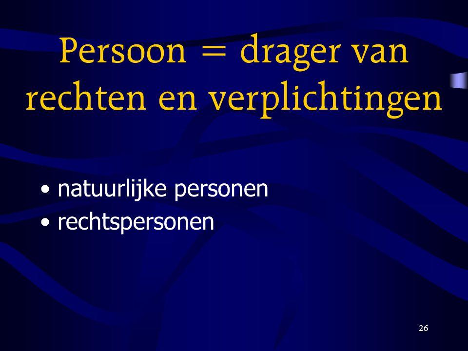 26 Persoon = drager van rechten en verplichtingen natuurlijke personen rechtspersonen