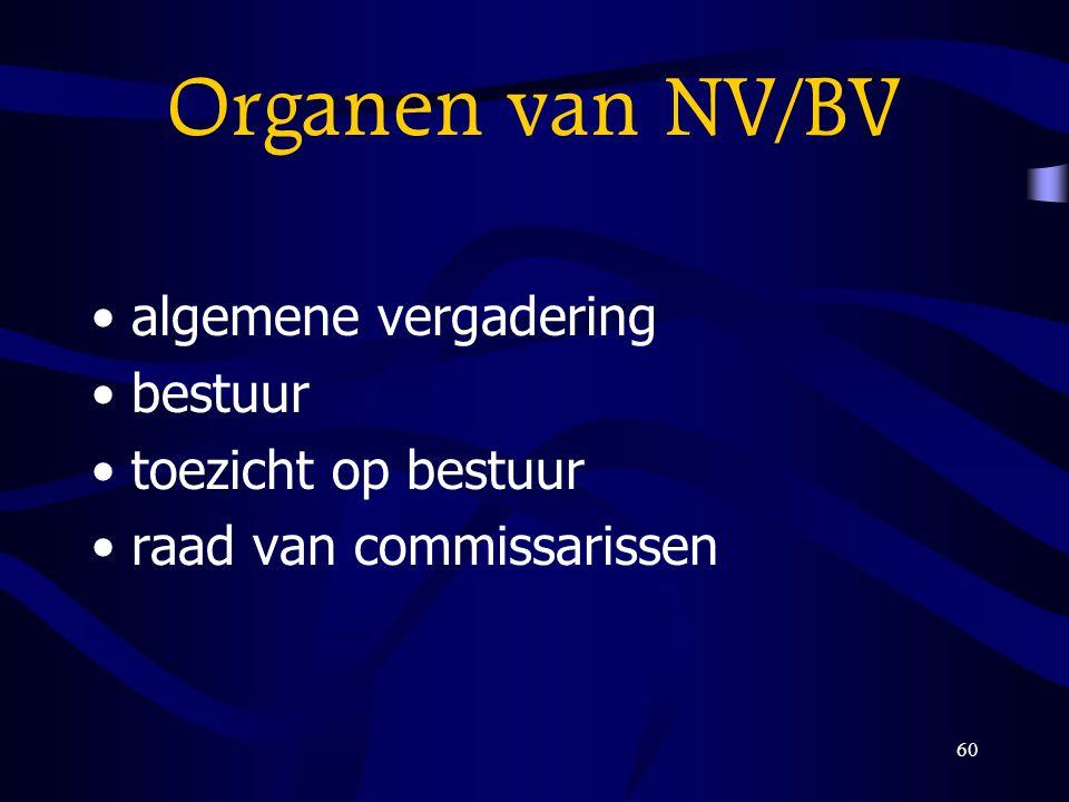 60 Organen van NV/BV algemene vergadering bestuur toezicht op bestuur raad van commissarissen