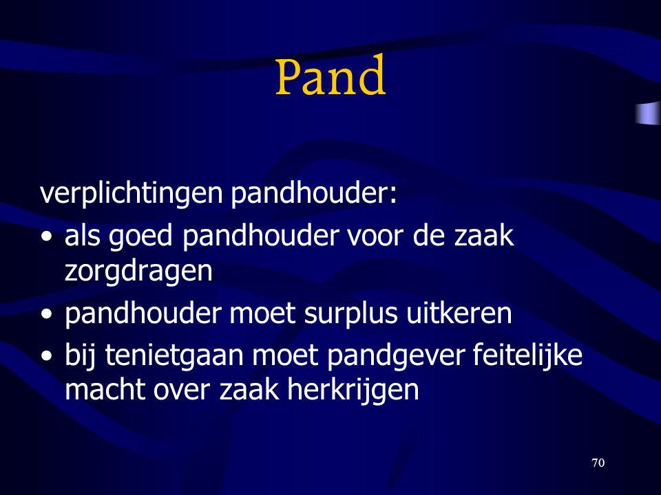 70 Pand verplichtingen pandhouder: als goed pandhouder voor de zaak zorgdragen pandhouder moet surplus uitkeren bij tenietgaan moet pandgever feitelij