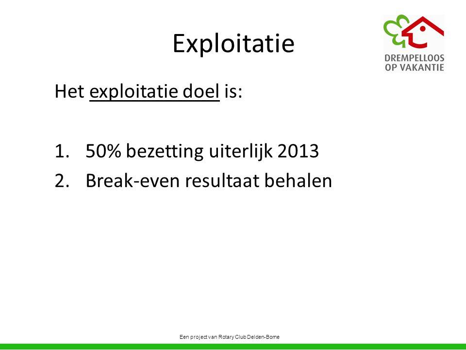 Exploitatie Het exploitatie doel is: 1.50% bezetting uiterlijk 2013 2.Break-even resultaat behalen Een project van Rotary Club Delden-Borne