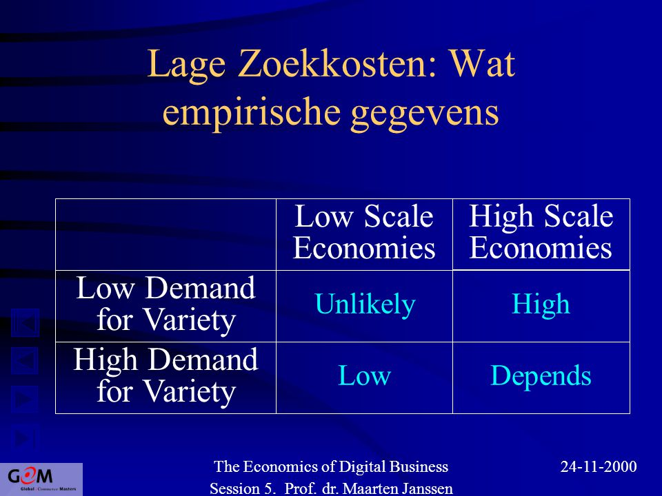 Lage Zoekkosten: Wat empirische gegevens Depends High High Scale Economies Low Unlikely Low Scale Economies High Demand for Variety Low Demand for Variety Session 5.