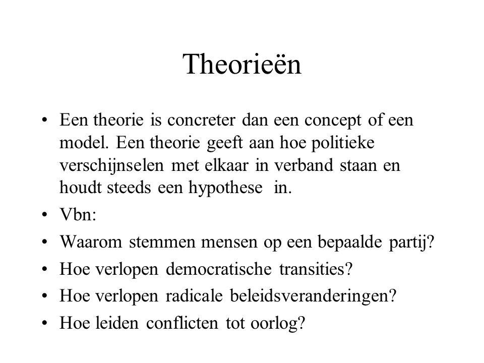 Theorieën Een theorie is concreter dan een concept of een model. Een theorie geeft aan hoe politieke verschijnselen met elkaar in verband staan en hou
