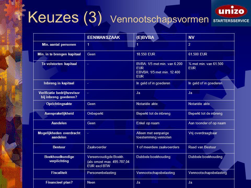 Keuzes (3) Vennootschapsvormen EENMANSZAAK(E)BVBANV Min. aantal personen112 Min. in te brengen kapitaalGeen18.550 EUR61.500 EUR Te volstorten kapitaal