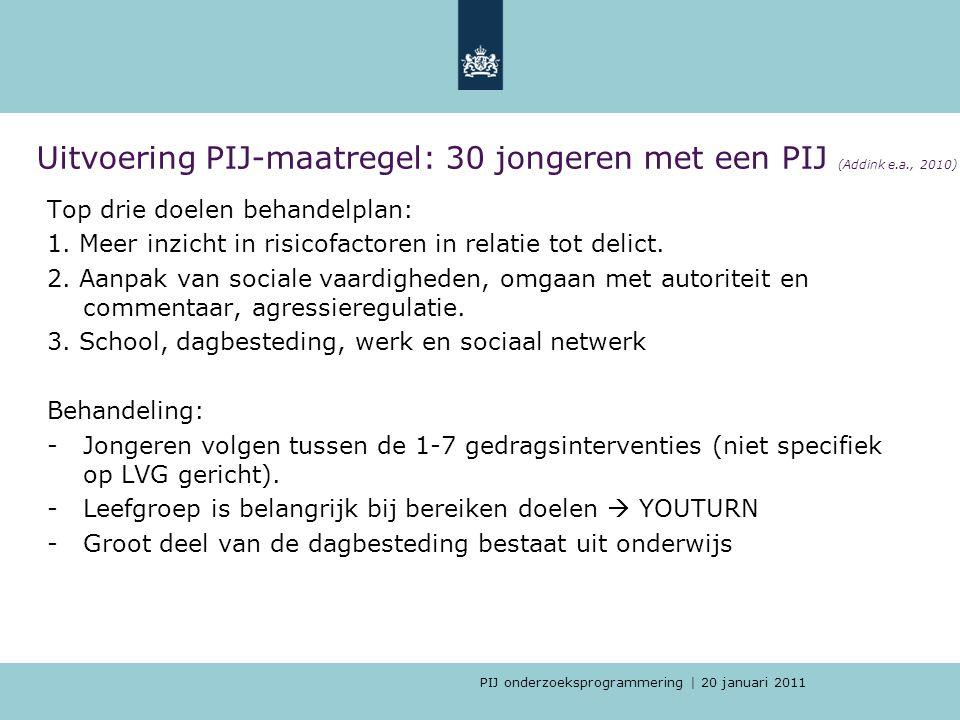 PIJ onderzoeksprogrammering | 20 januari 2011 Uitvoering PIJ-maatregel: 30 jongeren met een PIJ (Addink e.a., 2010) Top drie doelen behandelplan: 1. M