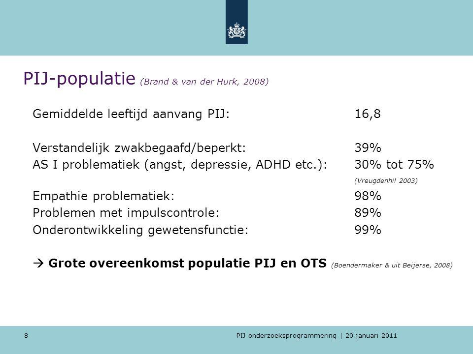PIJ onderzoeksprogrammering | 20 januari 2011 9 PIJ-populatie (Weijters, 2010) 1995-2005:  Onderzochte kenmerken van PIJ jongeren stabiel  Geen toename in frequentie en ernst gepleegde delicten PIJJDVHOTS ♂ 93,5%94,6%94,5%60% NL afkomst42,5%29,9%38,6%62,1% <15 jaar18,3%13,2%16,6%- 18 jaar8%7,5%6,4%- Zeden/levensdelict25,1%6%8%- Vermogensdelict13,2%32,6%29,9%- Geen eerdere strafzaken38%23,7%39,6%43,2% Geen eerdere ernstige strafzaken55,9%60,1%64,8%74,9%
