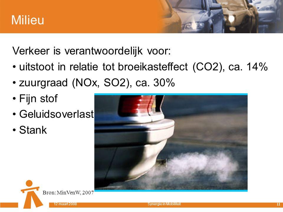 Milieu Verkeer is verantwoordelijk voor: uitstoot in relatie tot broeikasteffect (CO2), ca.