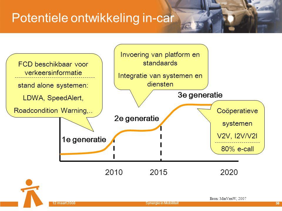 Potentiele ontwikkeling in-car 201020152020 1e generatie 2e generatie 3e generatie FCD beschikbaar voor verkeersinformatie stand alone systemen: LDWA, SpeedAlert, Roadcondition Warning,..