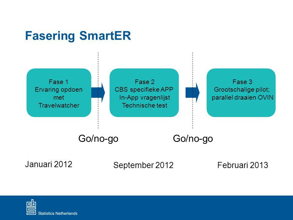 Fasering SmartER Fase 1 Ervaring opdoen met Travelwatcher Fase 2 CBS specifieke APP In-App vragenlijst Technische test Fase 3 Grootschalige pilot; par