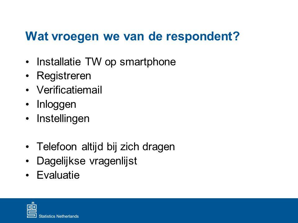 Wat vroegen we van de respondent? Installatie TW op smartphone Registreren Verificatiemail Inloggen Instellingen Telefoon altijd bij zich dragen Dagel