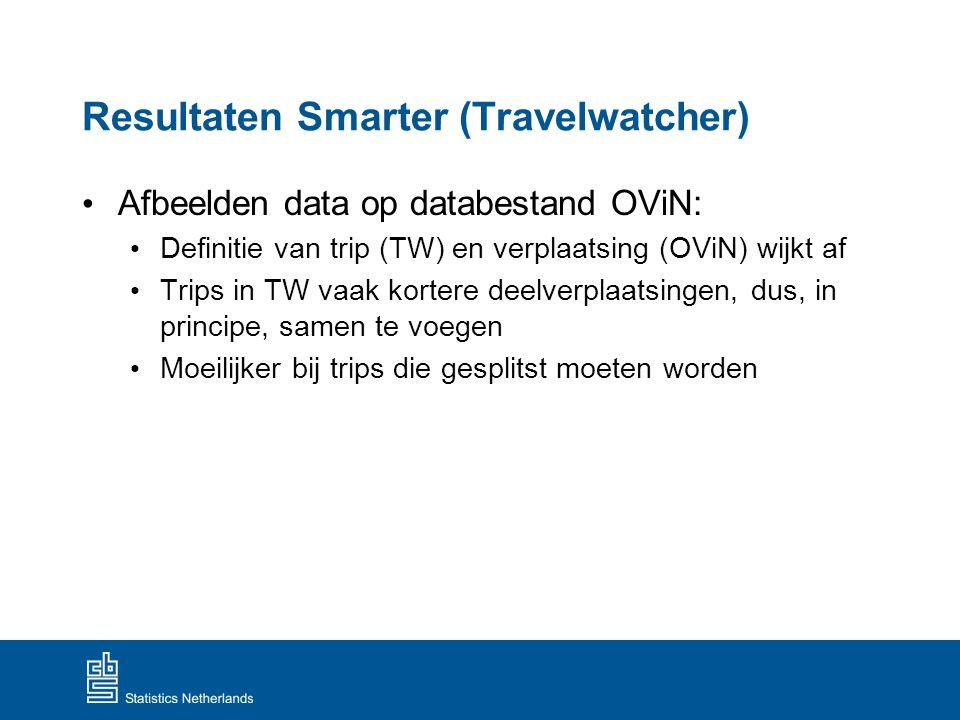 Resultaten Smarter (Travelwatcher) Afbeelden data op databestand OViN: Definitie van trip (TW) en verplaatsing (OViN) wijkt af Trips in TW vaak korter