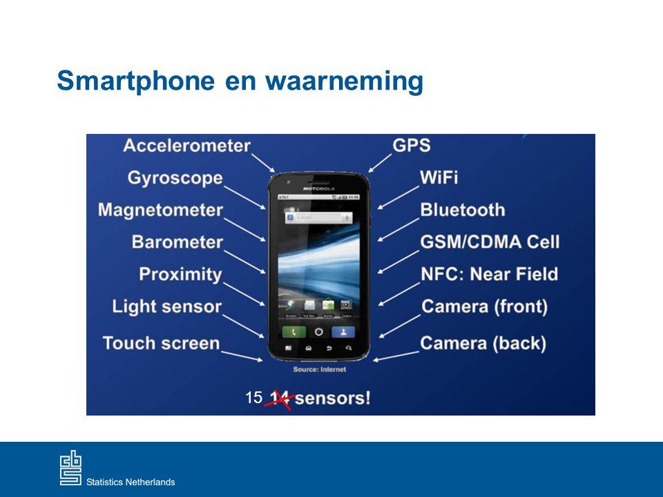 Smartphone en waarneming 15