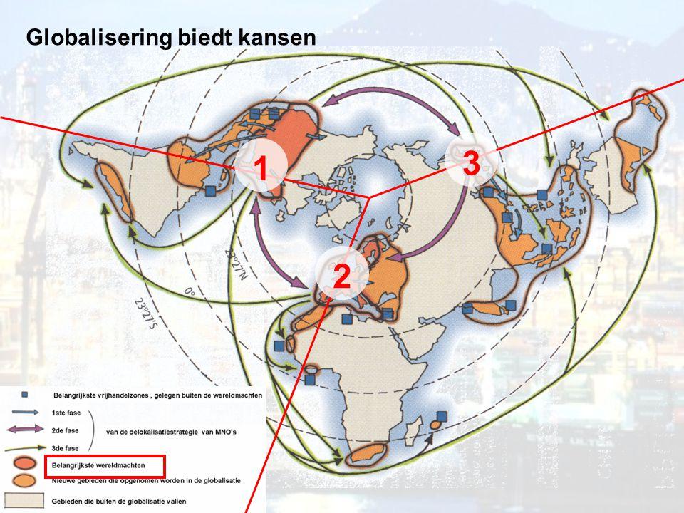 Globalisering biedt kansen 123