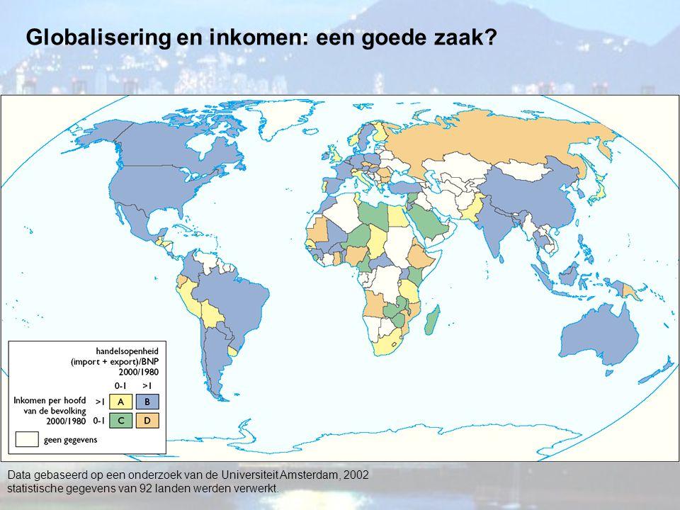 Globalisering en inkomen: een goede zaak? Data gebaseerd op een onderzoek van de Universiteit Amsterdam, 2002 statistische gegevens van 92 landen werd