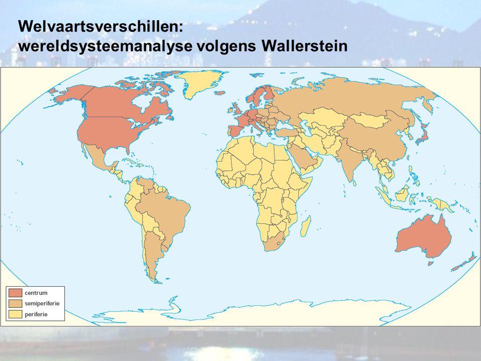 Welvaartsverschillen: wereldsysteemanalyse volgens Wallerstein