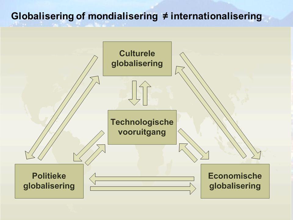 Globalisering of mondialisering ≠ internationalisering Internationalisering: bedrijven breiden hun afzetmarkt uit Globalisering/mondialisering:  econ