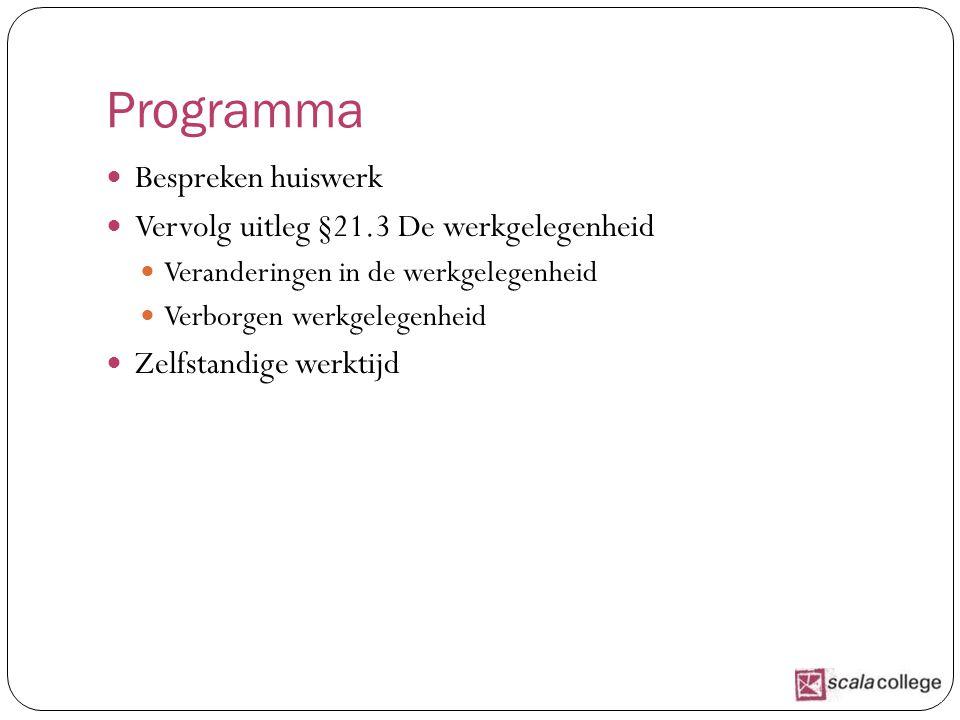 Programma Bespreken huiswerk Vervolg uitleg §21.3 De werkgelegenheid Veranderingen in de werkgelegenheid Verborgen werkgelegenheid Zelfstandige werktijd