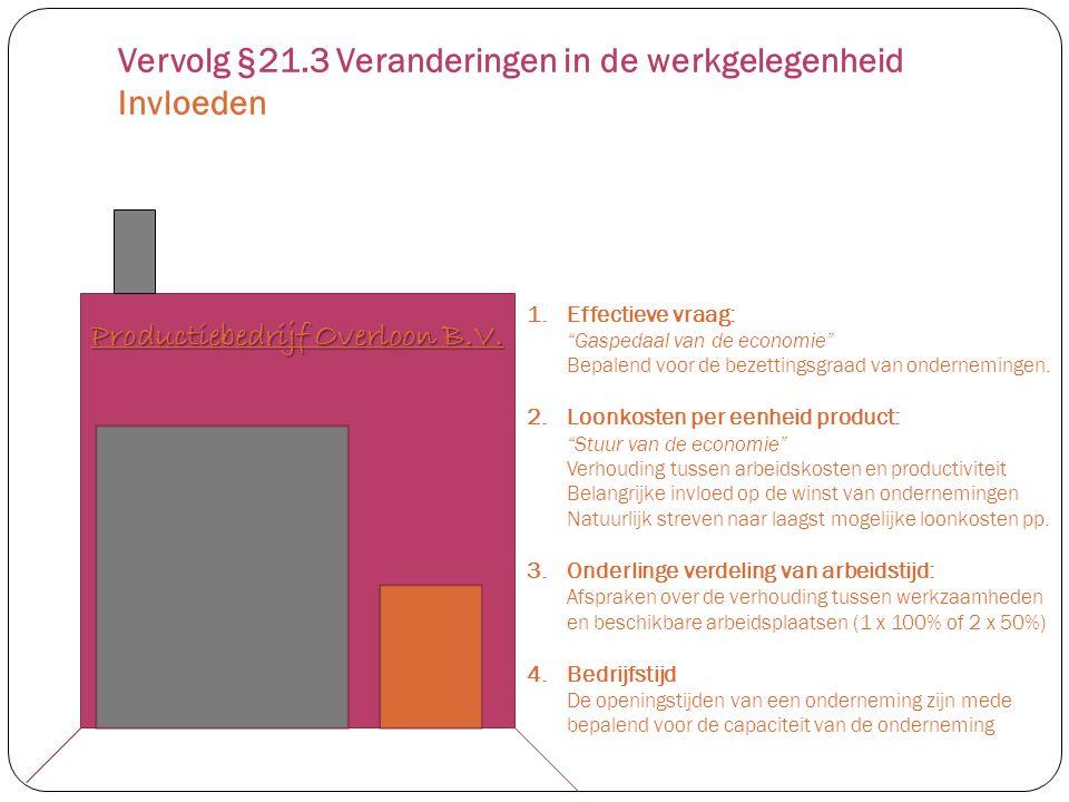 Vervolg §21.3 Veranderingen in de werkgelegenheid Invloeden Productiebedrijf Overloon B.V.