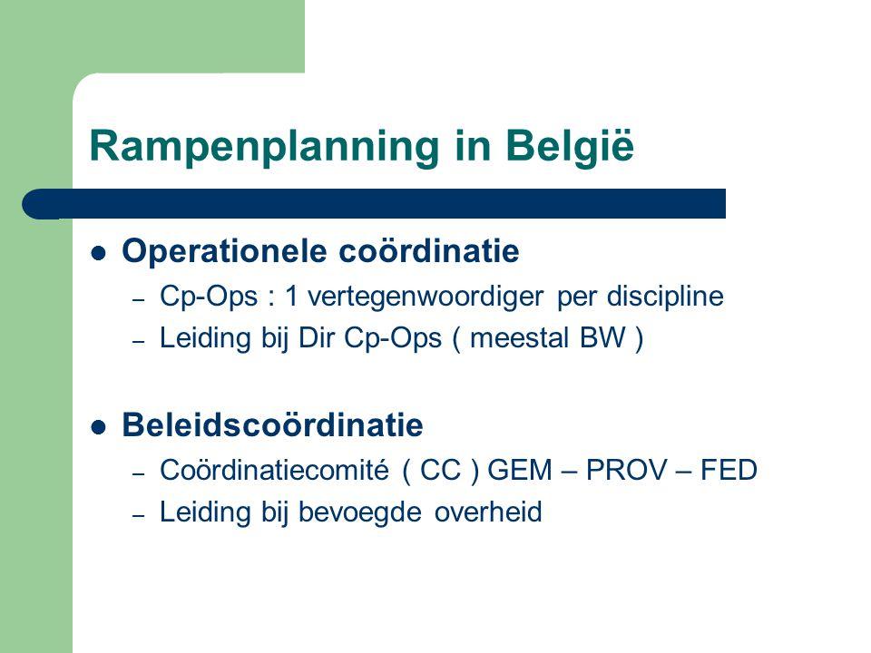 Rampenplanning in België Operationele coördinatie – Cp-Ops : 1 vertegenwoordiger per discipline – Leiding bij Dir Cp-Ops ( meestal BW ) Beleidscoördin
