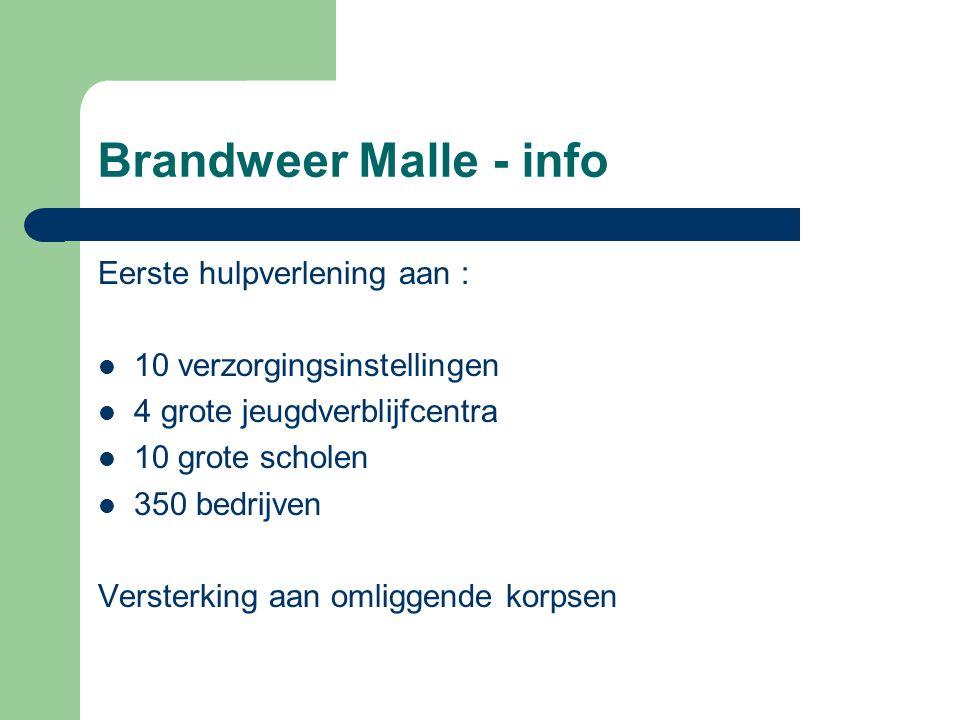 Brandweer Malle - info Eerste hulpverlening aan : 10 verzorgingsinstellingen 4 grote jeugdverblijfcentra 10 grote scholen 350 bedrijven Versterking aa