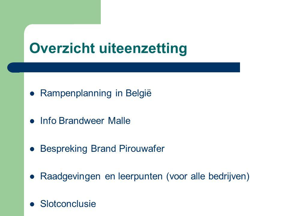 Overzicht uiteenzetting Rampenplanning in België Info Brandweer Malle Bespreking Brand Pirouwafer Raadgevingen en leerpunten (voor alle bedrijven) Slo