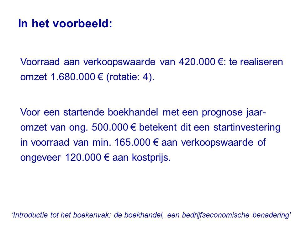 'Introductie tot het boekenvak: de boekhandel, een bedrijfseconomische benadering' In het voorbeeld: Voorraad aan verkoopswaarde van 420.000 €: te rea