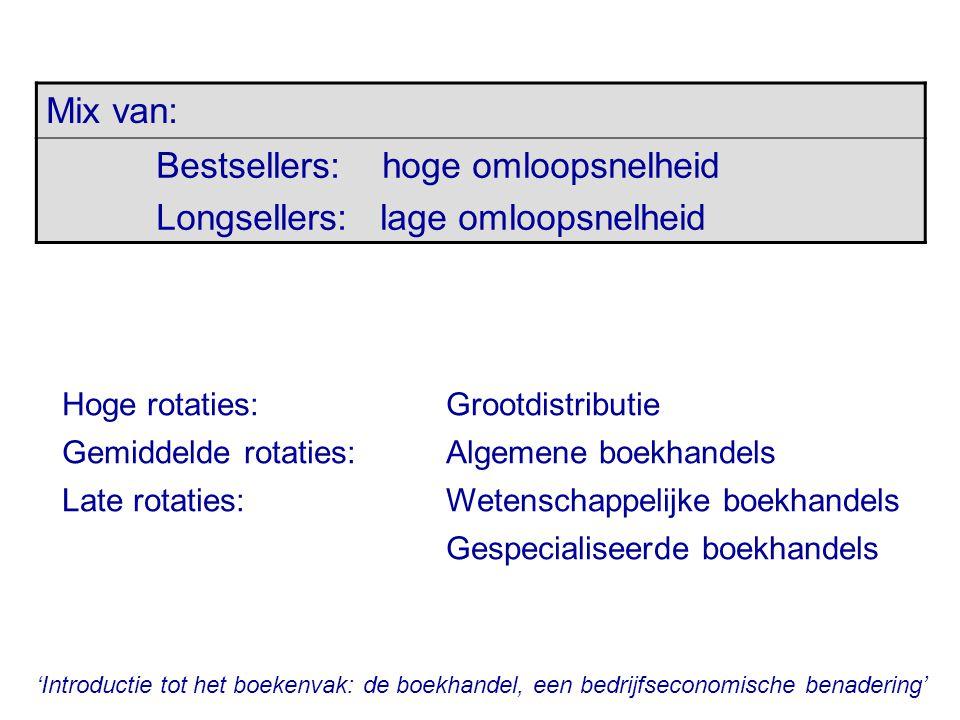 'Introductie tot het boekenvak: de boekhandel, een bedrijfseconomische benadering' Mix van: Bestsellers: hoge omloopsnelheid Longsellers: lage omloops
