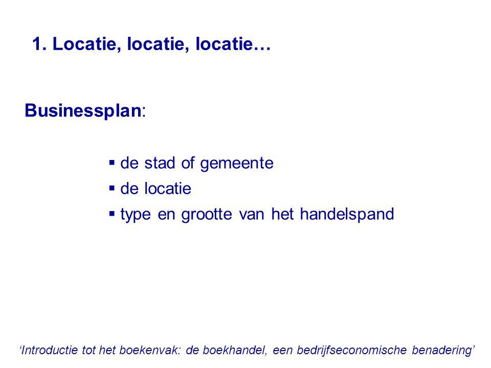 'Introductie tot het boekenvak: de boekhandel, een bedrijfseconomische benadering' 1. Locatie, locatie, locatie…  de stad of gemeente  de locatie 