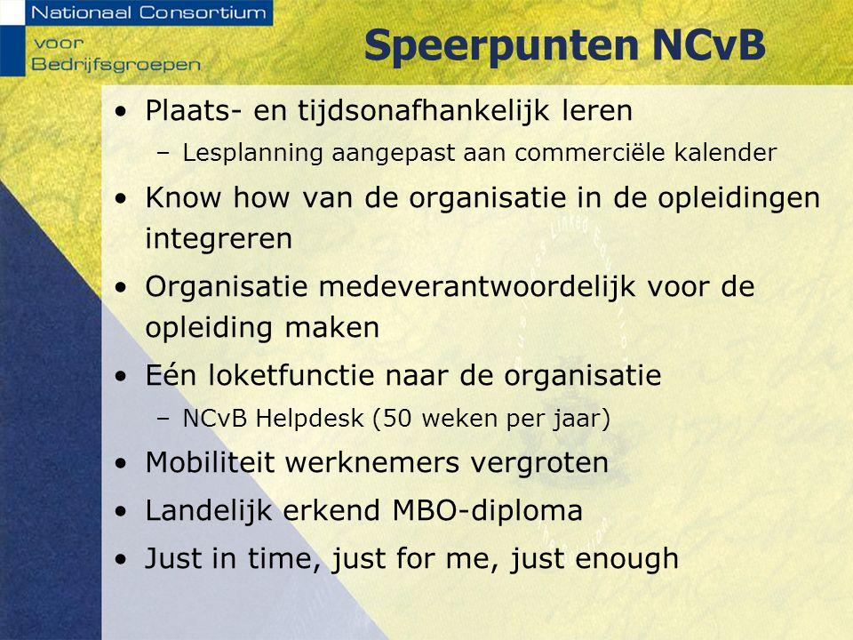Speerpunten NCvB Plaats- en tijdsonafhankelijk leren –Lesplanning aangepast aan commerciële kalender Know how van de organisatie in de opleidingen int