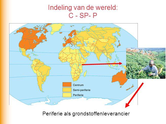 Indeling van de wereld: C - SP- P Periferie als grondstoffenleverancier