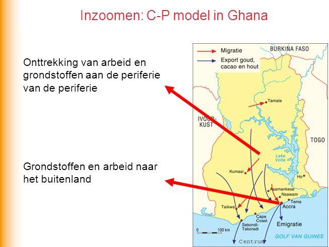 Grondstoffen en arbeid naar het buitenland Onttrekking van arbeid en grondstoffen aan de periferie van de periferie Inzoomen: C-P model in Ghana
