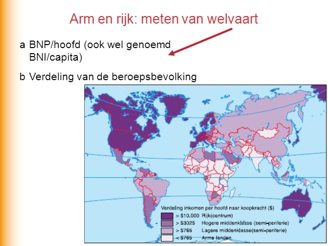 Noem een demografische CP relatie binnen Noord Holland