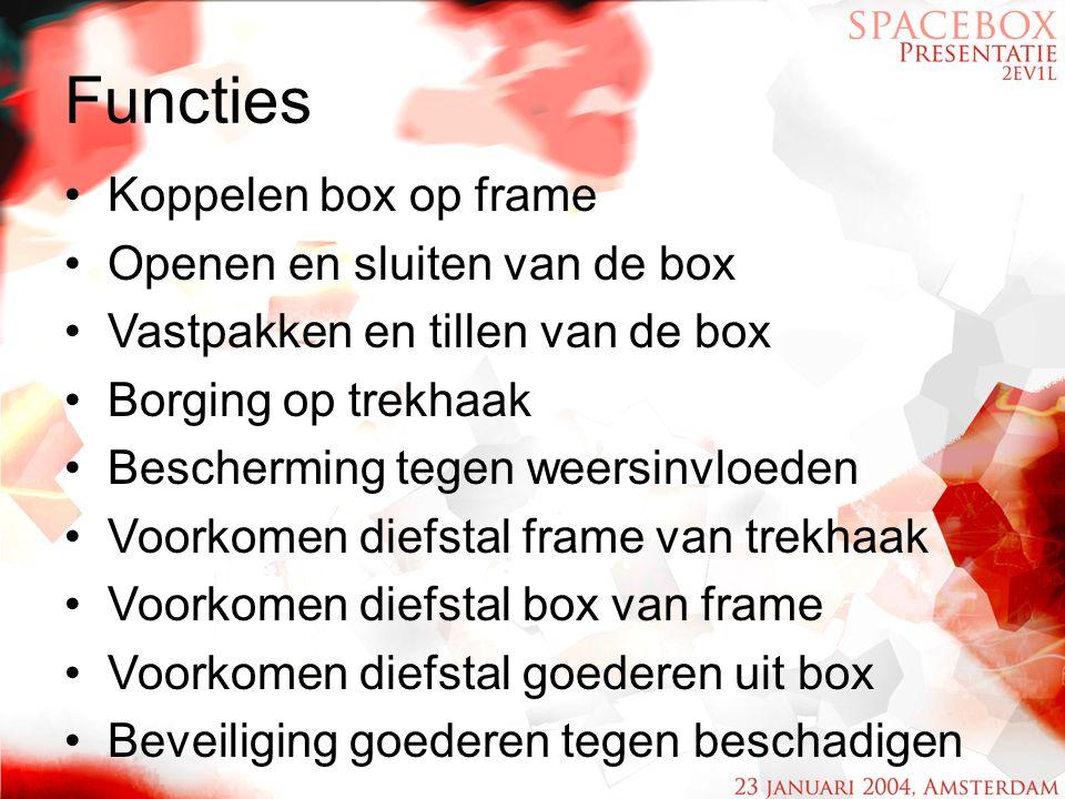 Functies Koppelen box op frame Openen en sluiten van de box Vastpakken en tillen van de box Borging op trekhaak Bescherming tegen weersinvloeden Voork