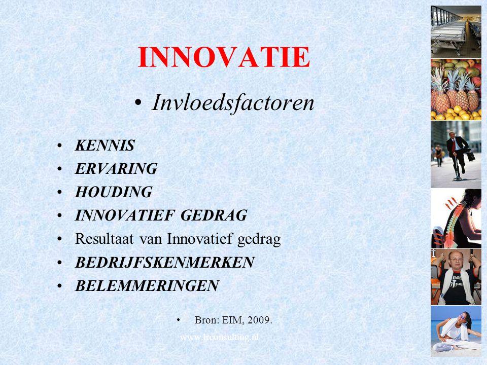 INNOVATIE Invloedsfactoren KENNIS ERVARING HOUDING INNOVATIEF GEDRAG Resultaat van Innovatief gedrag BEDRIJFSKENMERKEN BELEMMERINGEN Bron: EIM, 2009.