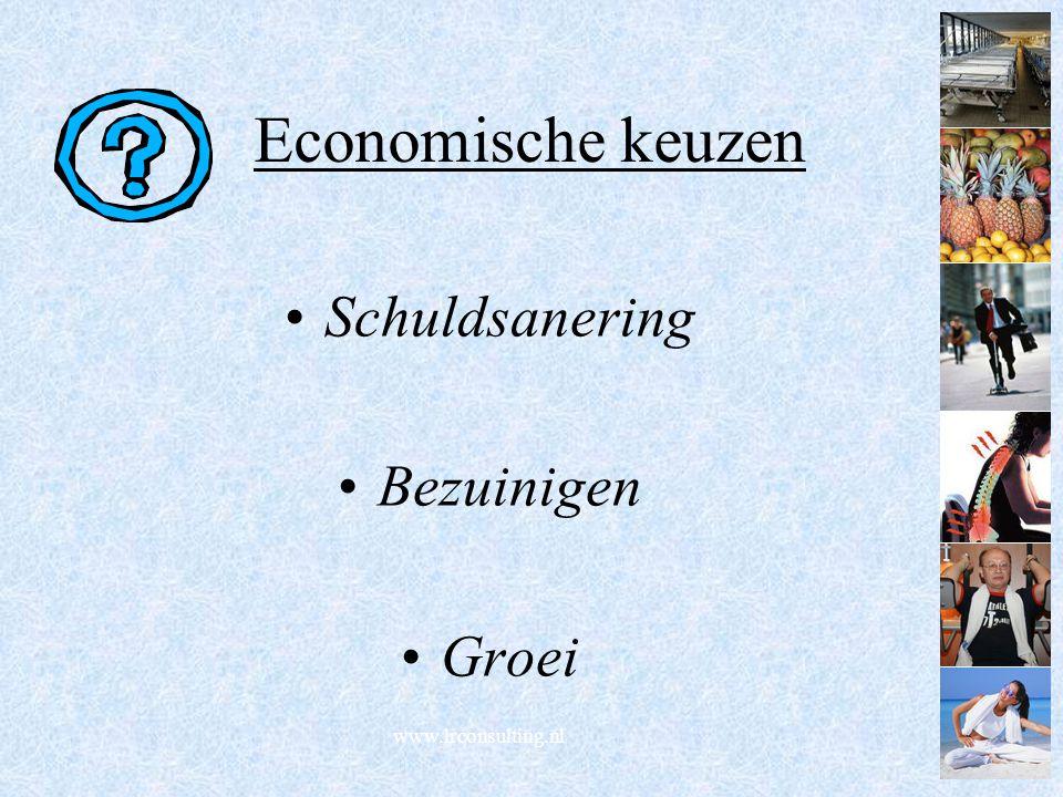 DUURZAAMHEID Schaarste, nu en in de toekomst Evenwicht in ecologische, economische en sociale belangen Welvaart, welzijn en gezondheid www.lrconsulting.nl