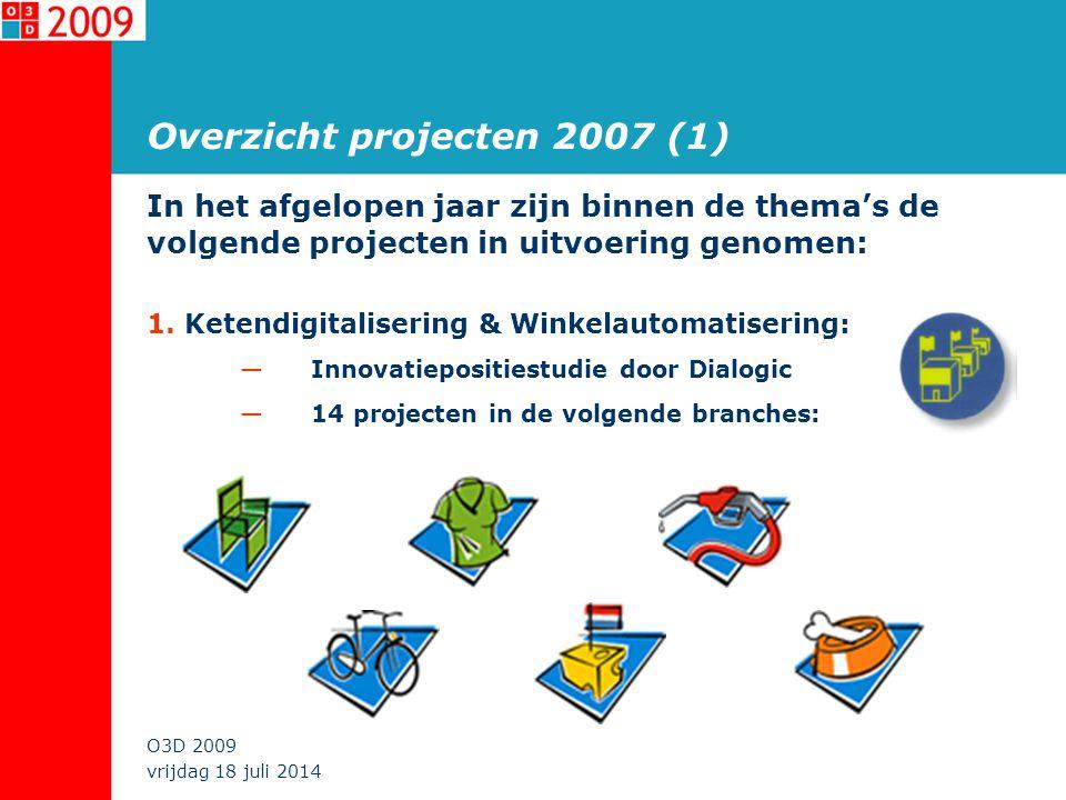 vrijdag 18 juli 2014 O3D 2009 Overzicht projecten 2007 (2) 2.Sturen op cijfers: —Ontwikkelen standaard sjablonen stuurinformatie Detailhandel en Ambachten —7 projecten waarbij de volgende branches betrokken zijn :