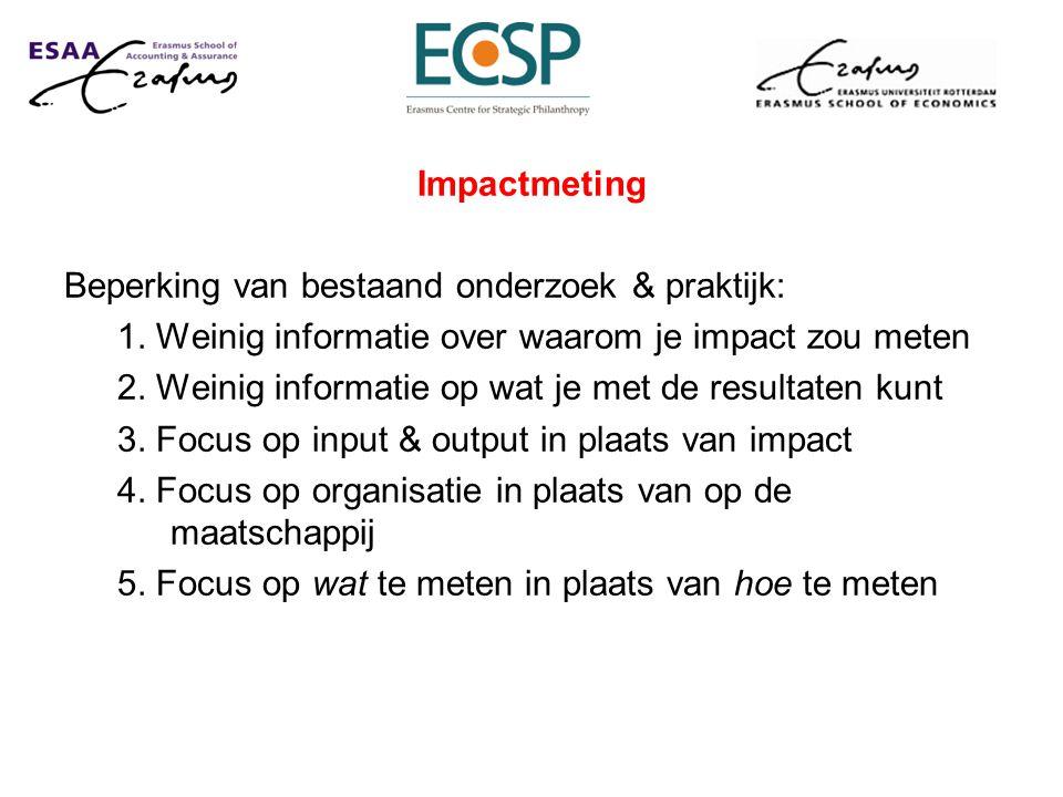 Impactmeting Beperking van bestaand onderzoek & praktijk: 1. Weinig informatie over waarom je impact zou meten 2. Weinig informatie op wat je met de r
